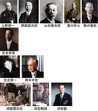 日本关西地区的经济人士、爱好者们等等收藏者